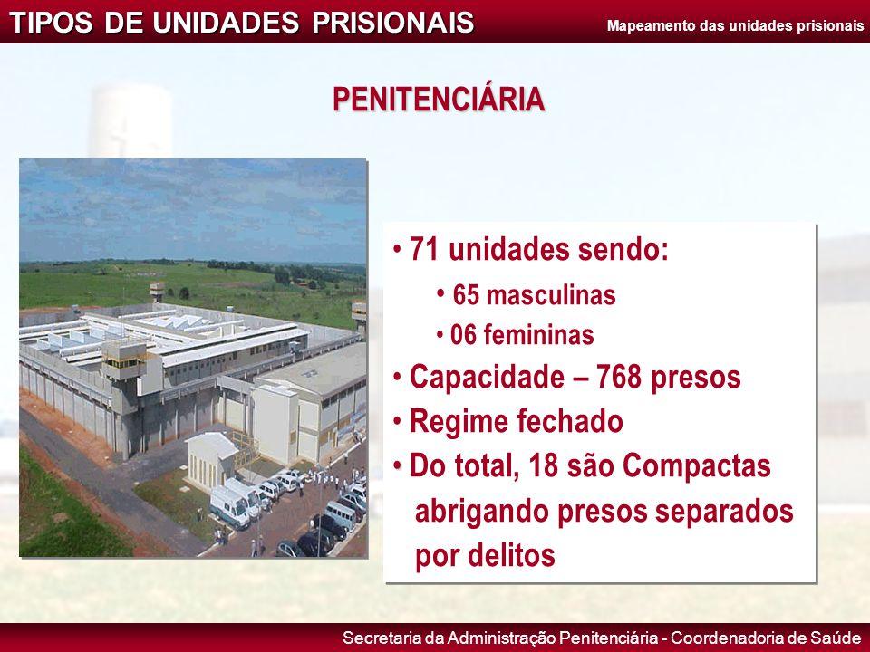 Mapeamento das unidades prisionais