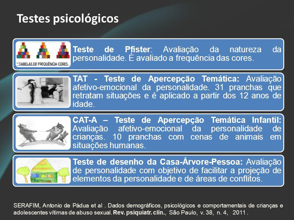 Testes psicológicos Teste de Pfister: Avaliação da natureza da personalidade. É avaliado a frequência das cores.
