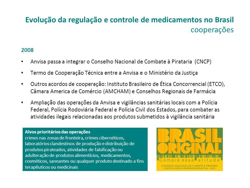 Evolução da regulação e controle de medicamentos no Brasil cooperações