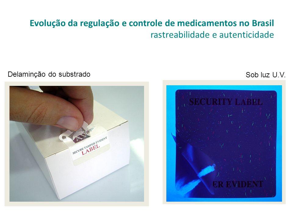 Evolução da regulação e controle de medicamentos no Brasil