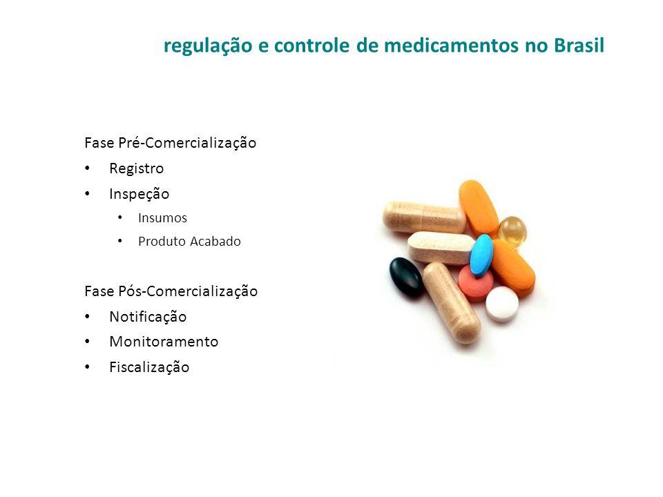 regulação e controle de medicamentos no Brasil