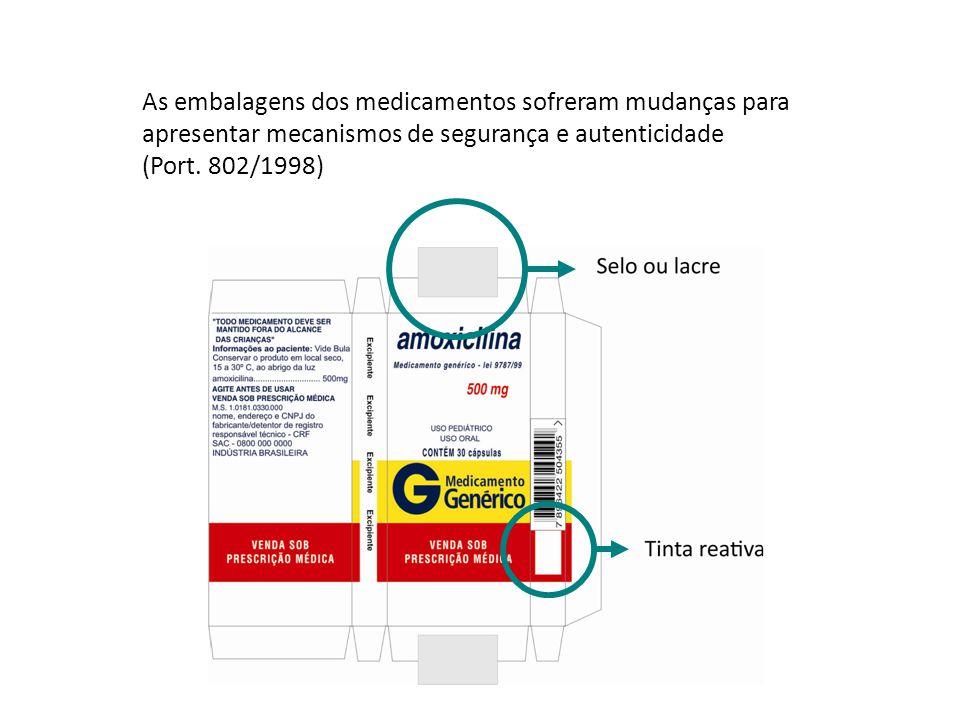 As embalagens dos medicamentos sofreram mudanças para apresentar mecanismos de segurança e autenticidade