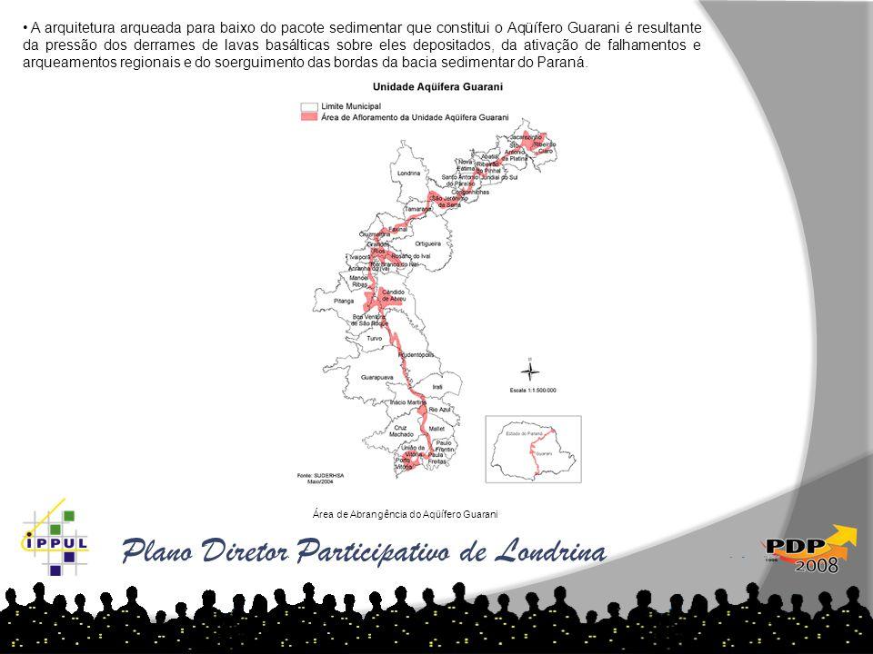 Área de Abrangência do Aqüífero Guarani