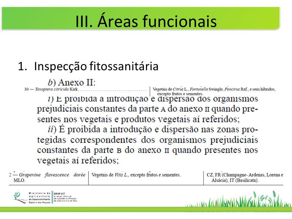 III. Áreas funcionais Inspecção fitossanitária