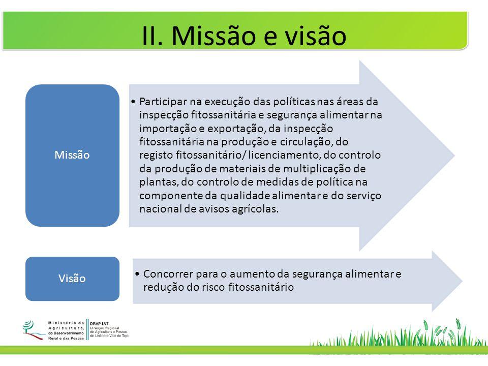 II. Missão e visão Missão
