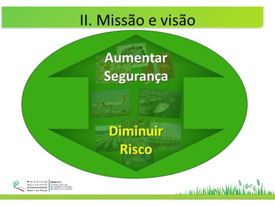 II. Missão e visão Aumentar Segurança Diminuir Risco