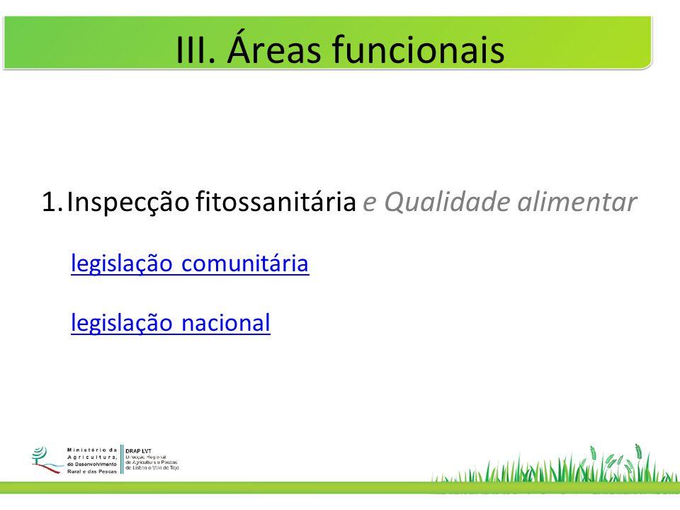 III. Áreas funcionais Inspecção fitossanitária e Qualidade alimentar