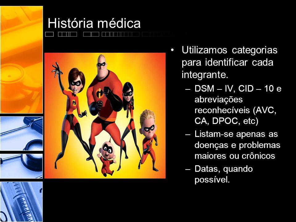 História médica Utilizamos categorias para identificar cada integrante. DSM – IV, CID – 10 e abreviações reconhecíveis (AVC, CA, DPOC, etc)