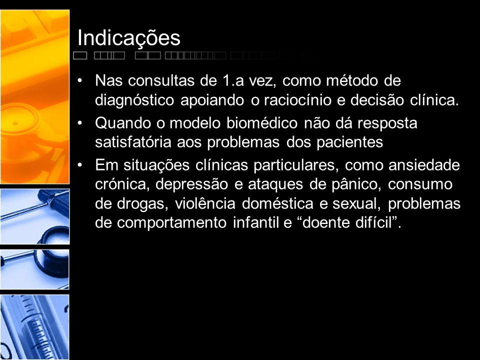 Indicações Nas consultas de 1.a vez, como método de diagnóstico apoiando o raciocínio e decisão clínica.