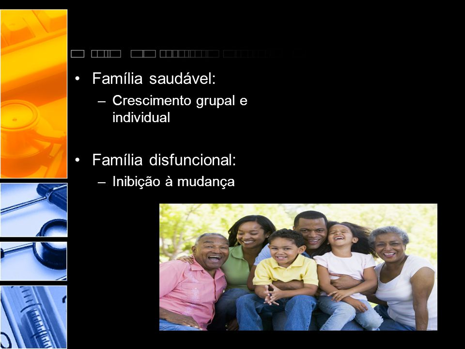 Família disfuncional: