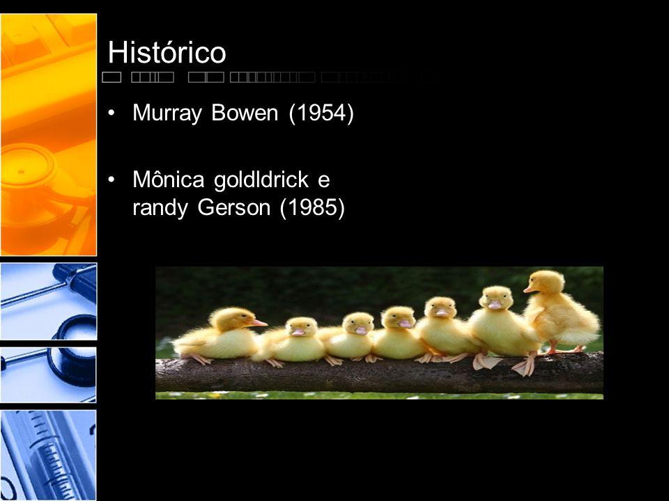 Histórico Murray Bowen (1954) Mônica goldldrick e randy Gerson (1985)