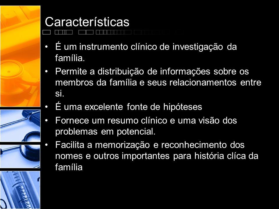 Características É um instrumento clínico de investigação da família.