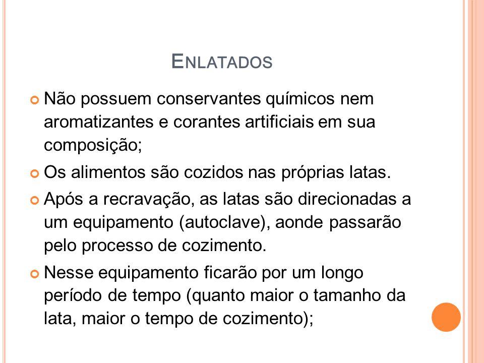 Enlatados Não possuem conservantes químicos nem aromatizantes e corantes artificiais em sua composição;