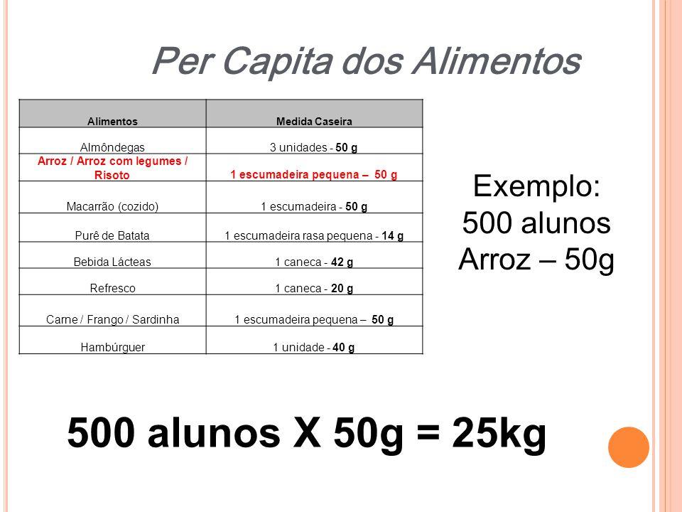Arroz / Arroz com legumes / Risoto 1 escumadeira pequena – 50 g