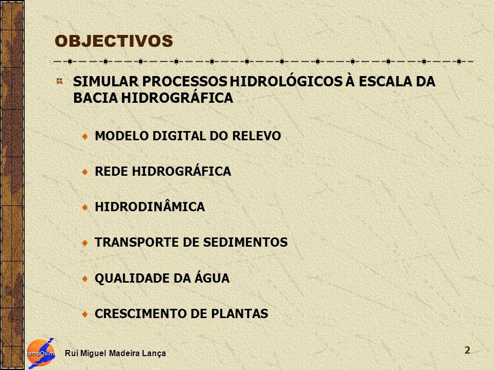 OBJECTIVOS SIMULAR PROCESSOS HIDROLÓGICOS À ESCALA DA BACIA HIDROGRÁFICA. MODELO DIGITAL DO RELEVO.