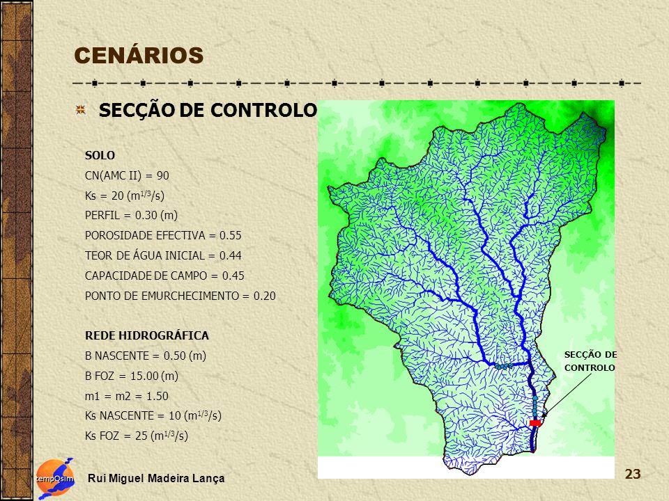 CENÁRIOS SECÇÃO DE CONTROLO SOLO CN(AMC II) = 90 Ks = 20 (m1/3/s)