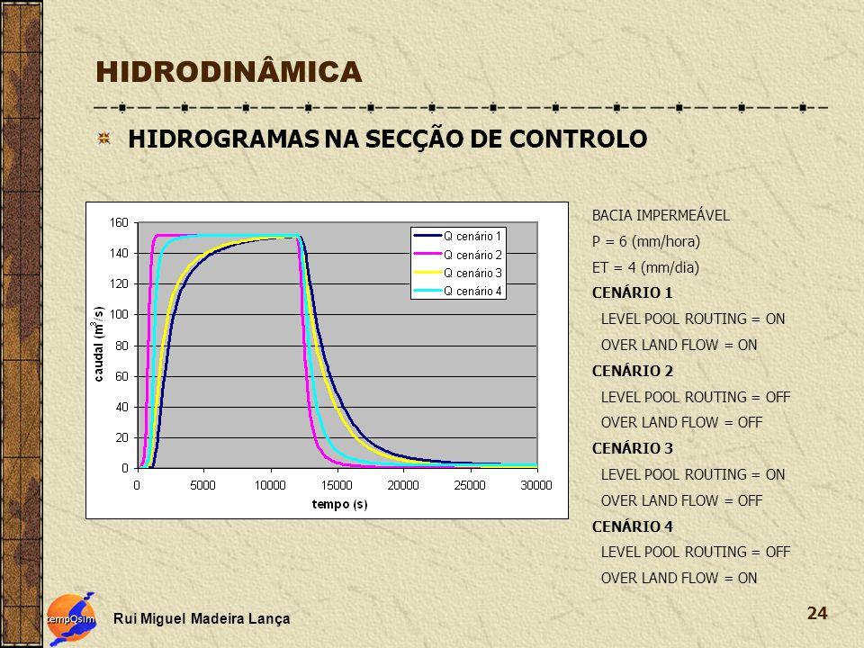 HIDRODINÂMICA HIDROGRAMAS NA SECÇÃO DE CONTROLO BACIA IMPERMEÁVEL