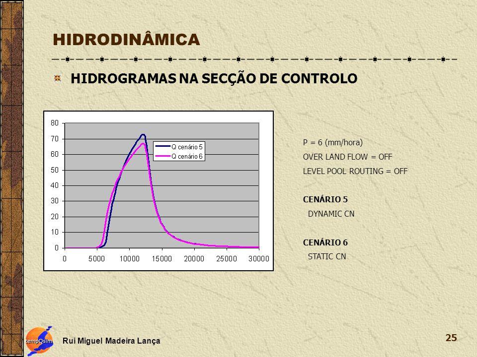 HIDRODINÂMICA HIDROGRAMAS NA SECÇÃO DE CONTROLO P = 6 (mm/hora)