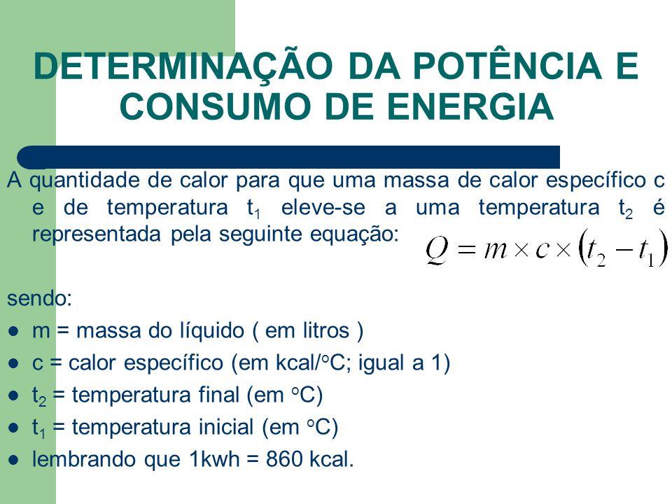 DETERMINAÇÃO DA POTÊNCIA E CONSUMO DE ENERGIA