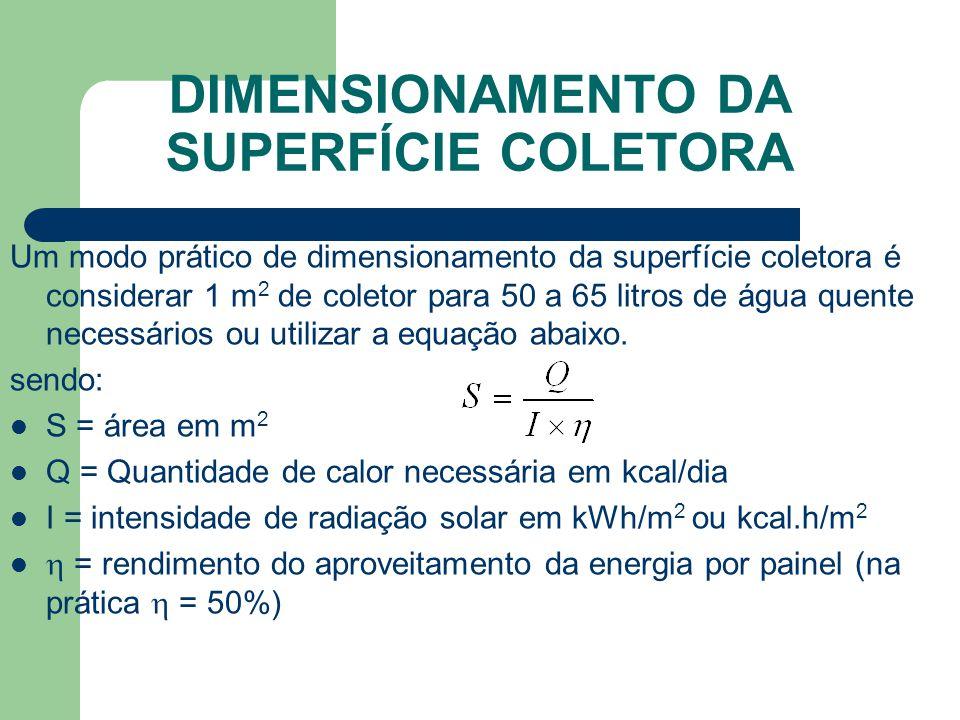 Dimensionamento da Superfície Coletora