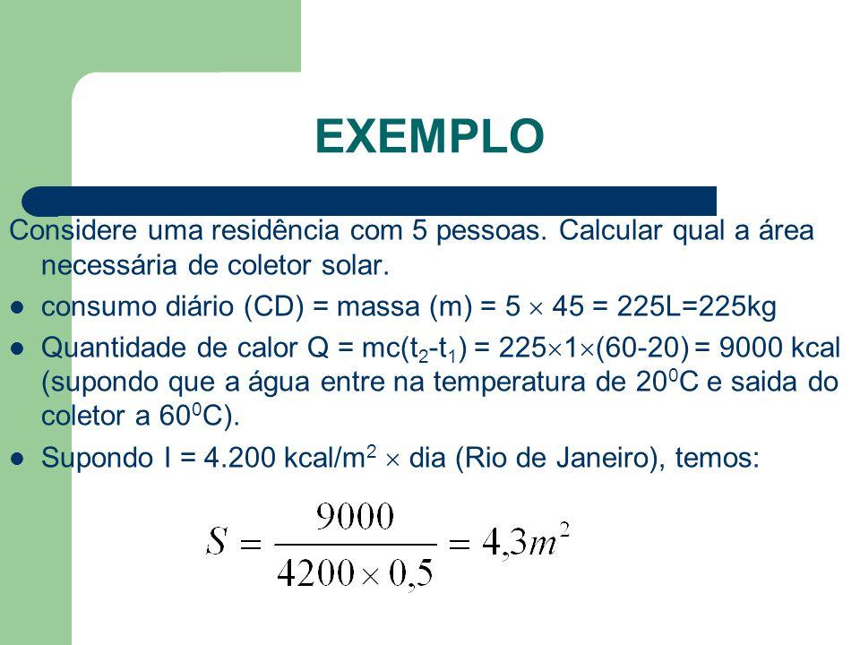 Exemplo Considere uma residência com 5 pessoas. Calcular qual a área necessária de coletor solar.