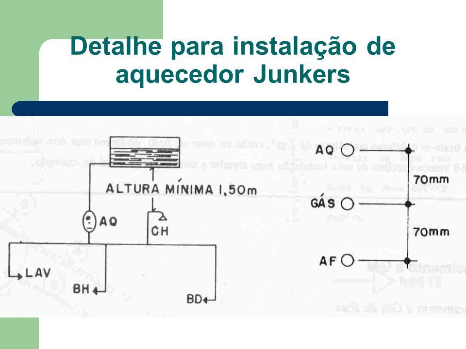 Detalhe para instalação de aquecedor Junkers