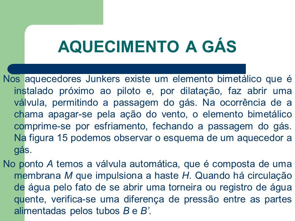 Aquecimento a Gás