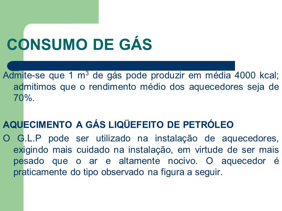 Consumo de Gás Admite-se que 1 m3 de gás pode produzir em média 4000 kcal; admitimos que o rendimento médio dos aquecedores seja de 70%.