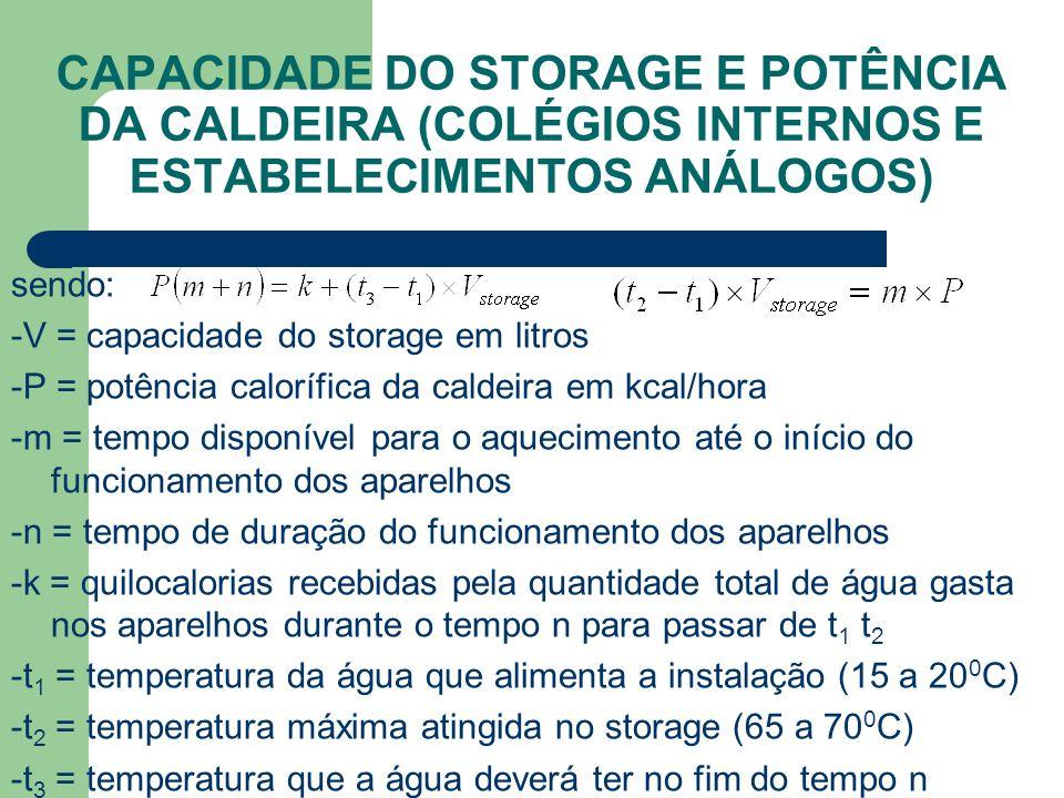 CAPACIDADE DO STORAGE E POTÊNCIA DA CALDEIRA (COLÉGIOS INTERNOS E ESTABELECIMENTOS ANÁLOGOS)