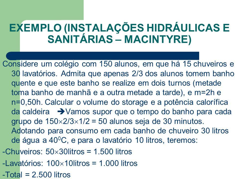 EXEMPLO (INSTALAÇÕES HIDRÁULICAS E SANITÁRIAS – MACINTYRE)