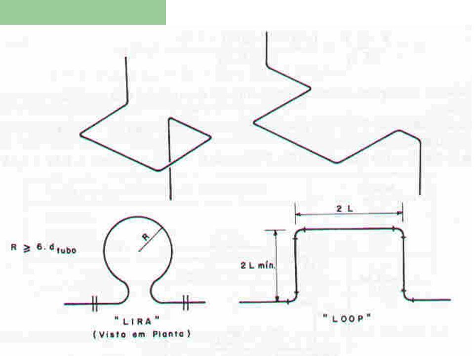 Loops .