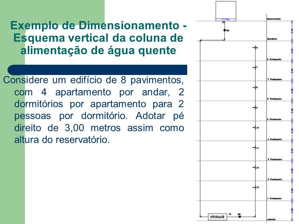 Exemplo de Dimensionamento - Esquema vertical da coluna de alimentação de água quente