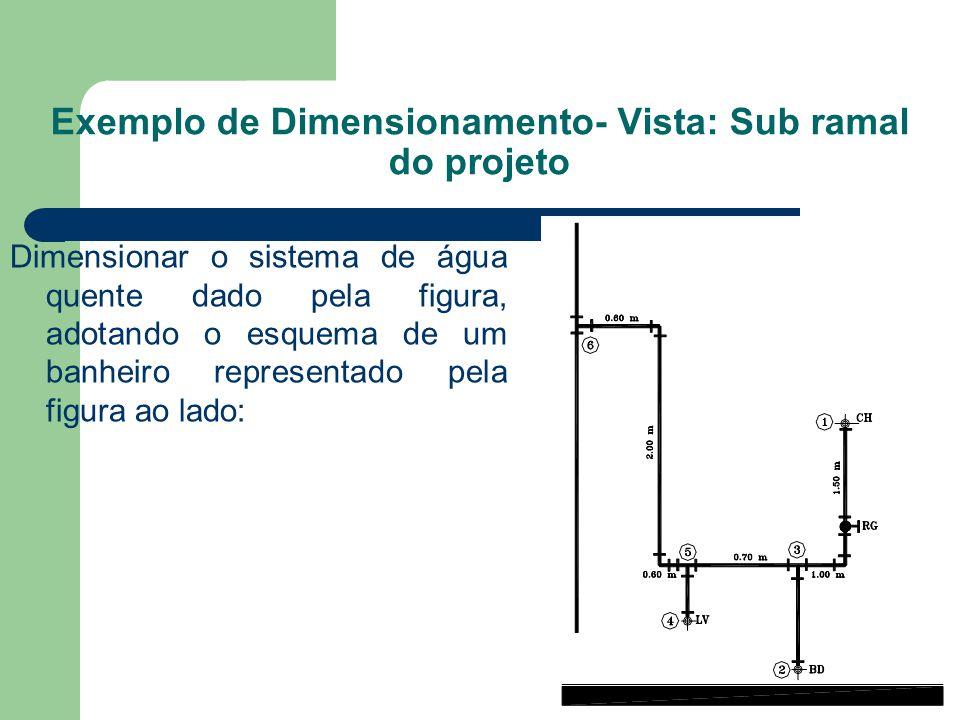 Exemplo de Dimensionamento- Vista: Sub ramal do projeto