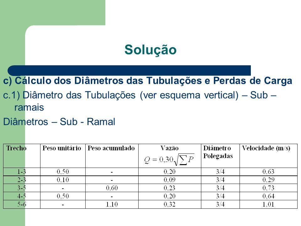 Solução c) Cálculo dos Diâmetros das Tubulações e Perdas de Carga