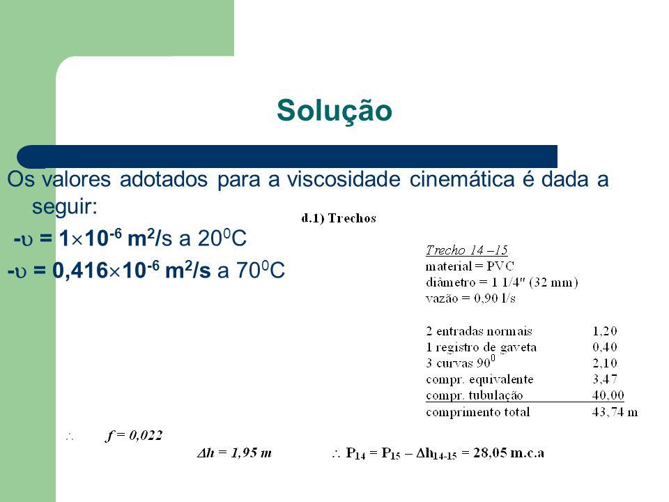 Solução Os valores adotados para a viscosidade cinemática é dada a seguir: - = 110-6 m2/s a 200C.