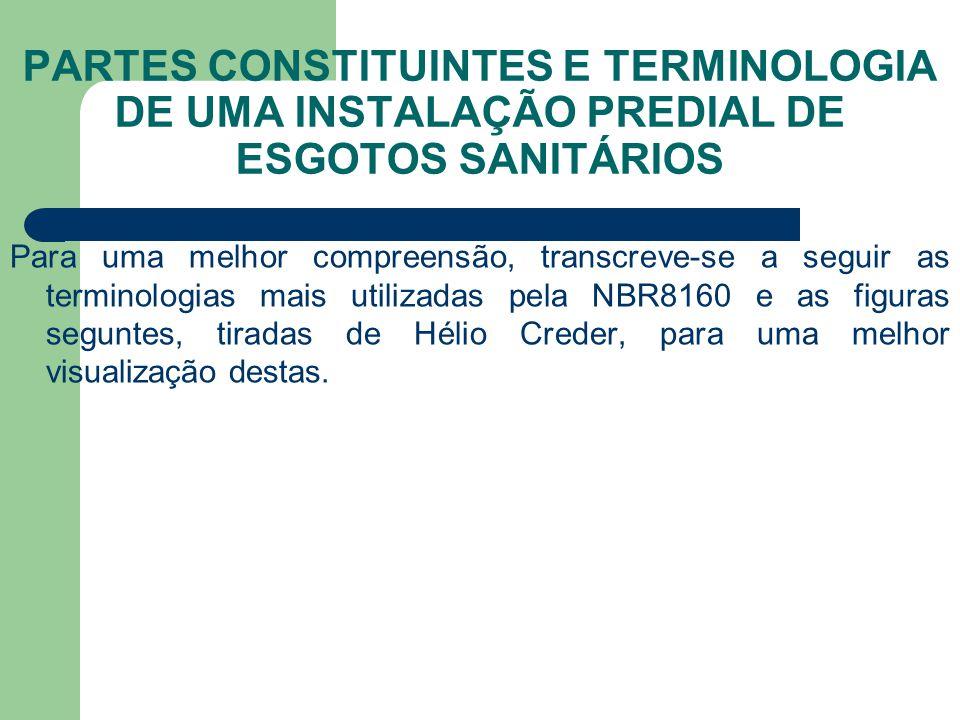 PARTES CONSTITUINTES E TERMINOLOGIA DE UMA INSTALAÇÃO PREDIAL DE ESGOTOS SANITÁRIOS