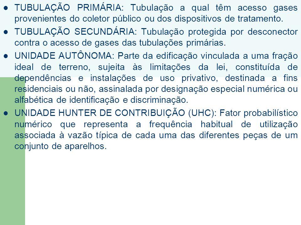TUBULAÇÃO PRIMÁRIA: Tubulação a qual têm acesso gases provenientes do coletor público ou dos dispositivos de tratamento.