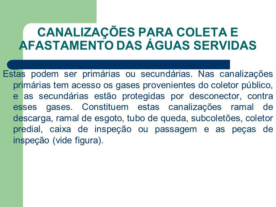 CANALIZAÇÕES PARA COLETA E AFASTAMENTO DAS ÁGUAS SERVIDAS