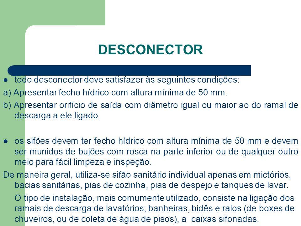 Desconector todo desconector deve satisfazer às seguintes condições: