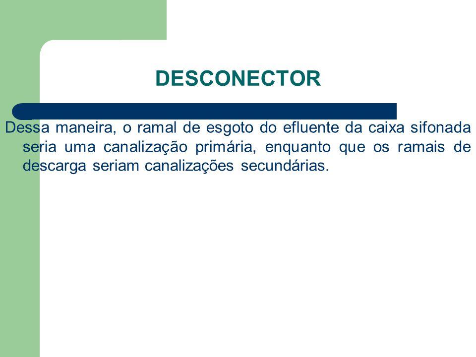 Desconector