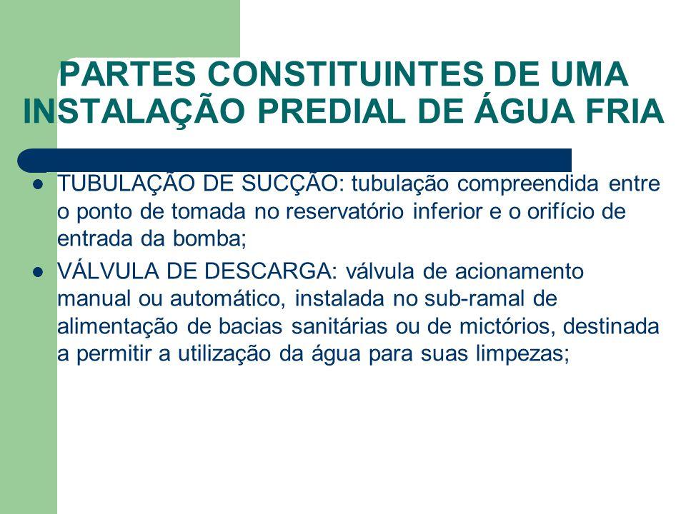 PARTES CONSTITUINTES DE UMA INSTALAÇÃO PREDIAL DE ÁGUA FRIA