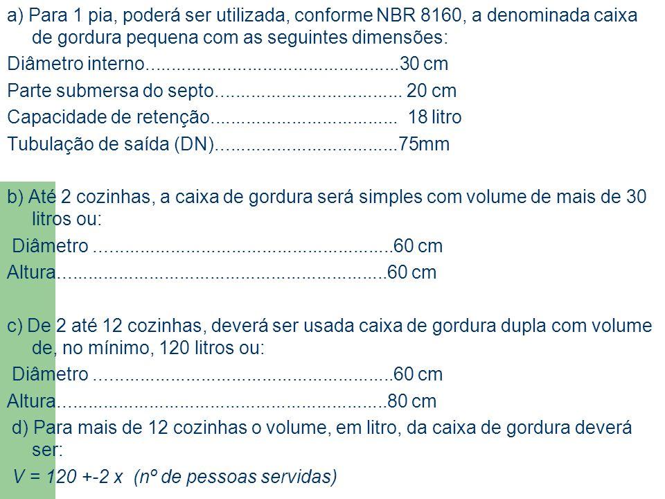 a) Para 1 pia, poderá ser utilizada, conforme NBR 8160, a denominada caixa de gordura pequena com as seguintes dimensões: