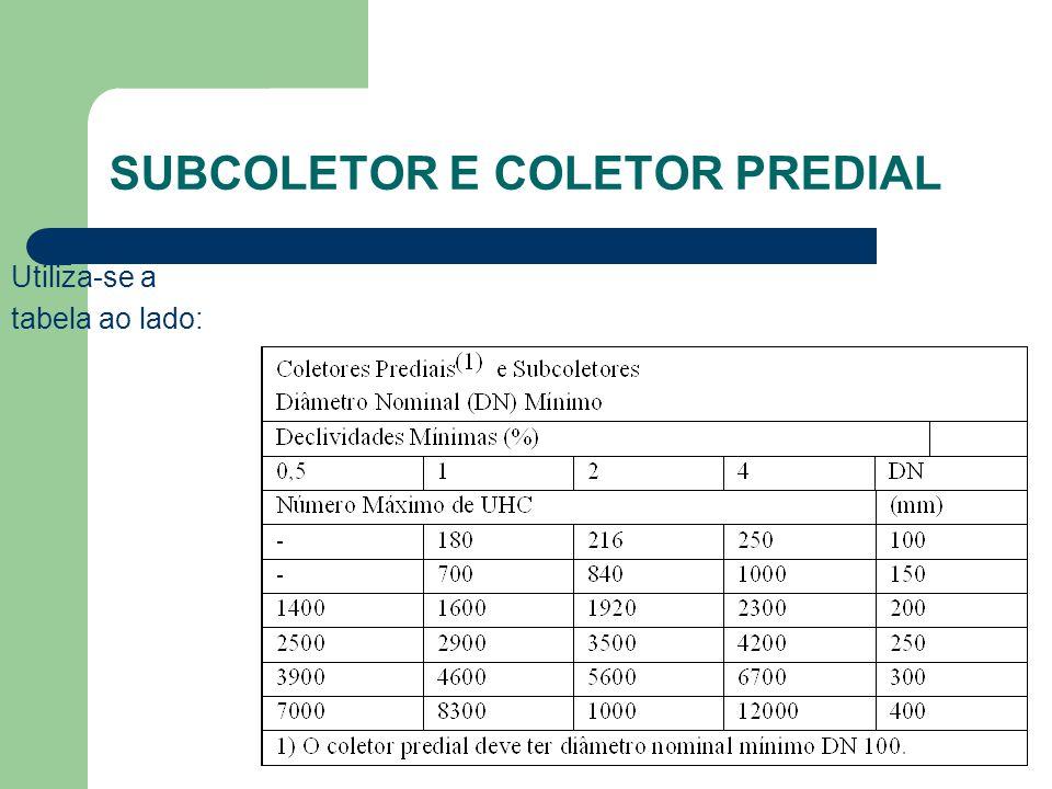 SUBCOLETOR E COLETOR PREDIAL