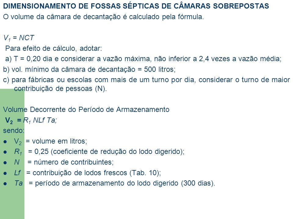 . DIMENSIONAMENTO DE FOSSAS SÉPTICAS DE CÂMARAS SOBREPOSTAS