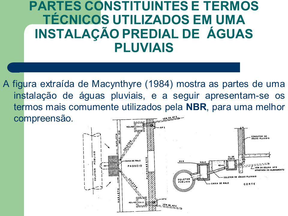 PARTES CONSTITUINTES E TERMOS TÉCNICOS UTILIZADOS EM UMA INSTALAÇÃO PREDIAL DE ÁGUAS PLUVIAIS