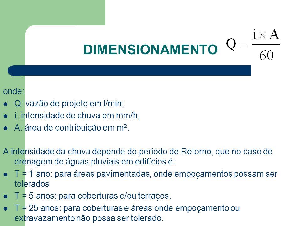 DIMENSIONAMENTO onde: Q: vazão de projeto em l/min;