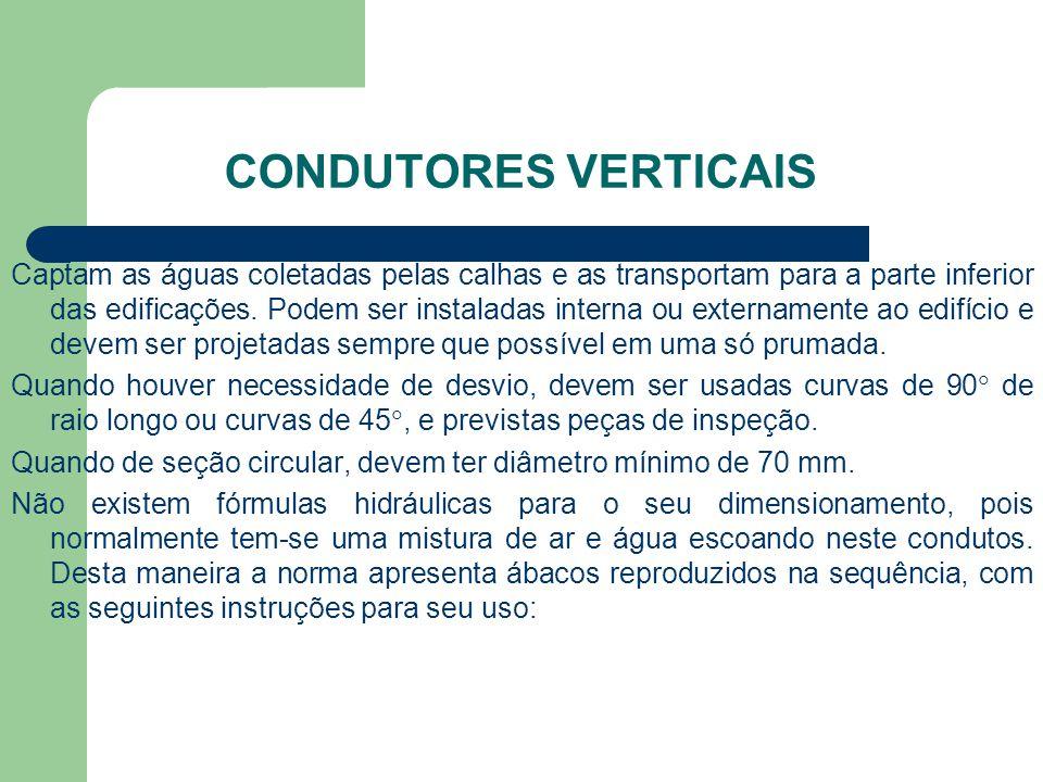CONDUTORES VERTICAIS