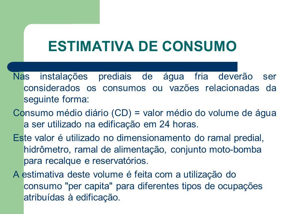 Estimativa de Consumo Nas instalações prediais de água fria deverão ser considerados os consumos ou vazões relacionadas da seguinte forma: