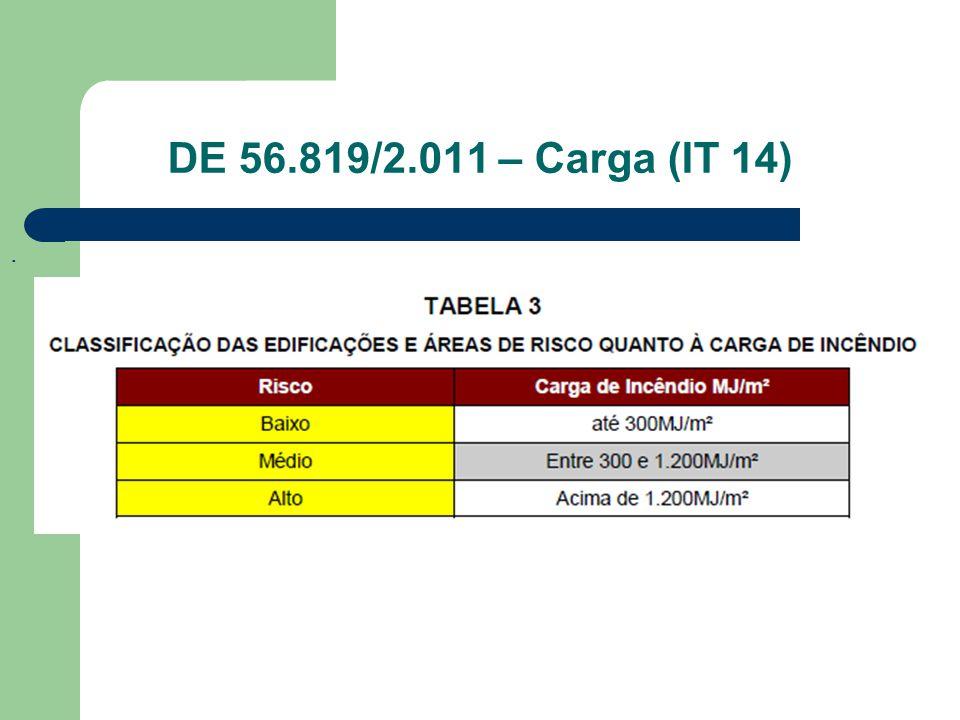 DE 56.819/2.011 – Carga (IT 14) .