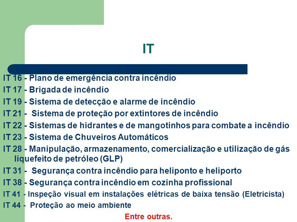 IT IT 16 - Plano de emergência contra incêndio